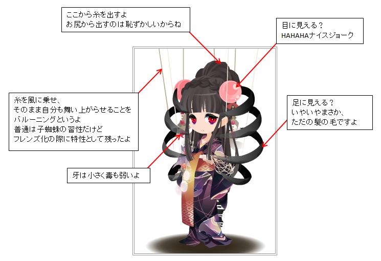 よくわかる(?)かいせつー!